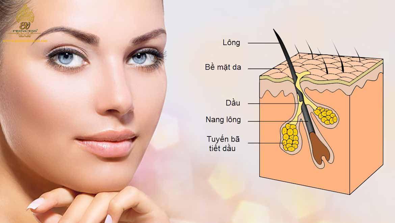 Sữa rửa mặt giúp da được làm sạch sâu từ bên trong lỗ chân lông