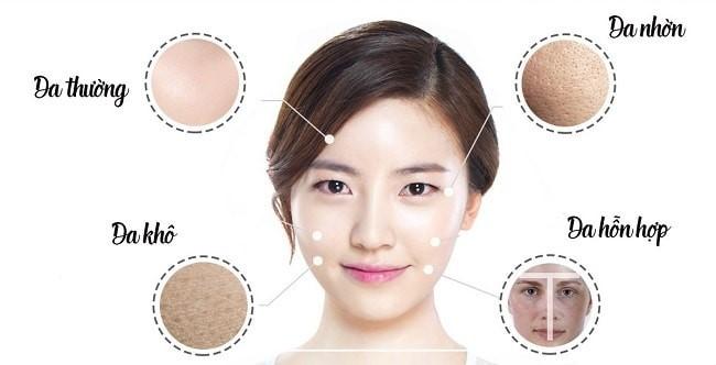 Lựa chọn kem dưỡng trắng da phù hợp với loại da của bạn