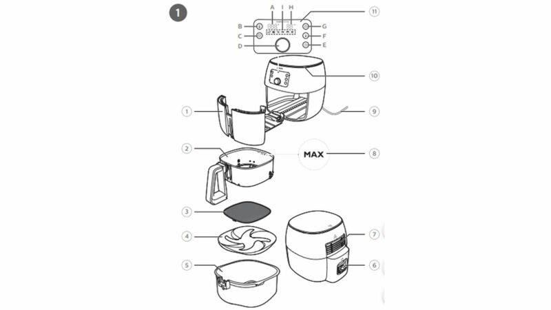 Hướng dẫn sử dụng nồi chiên không dầu Philips HD9650