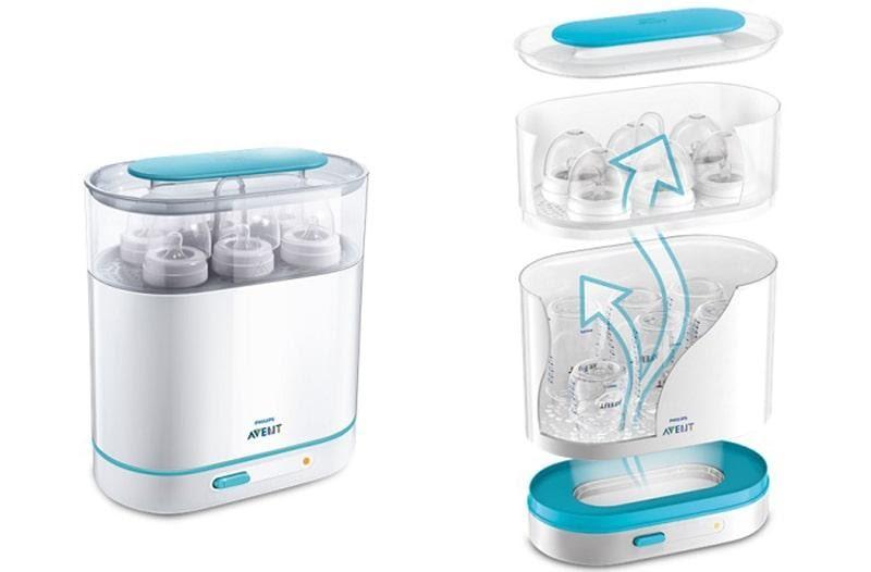 Máy tiệt trùng bình sữa 3 in 1 Philips Avent SCF284