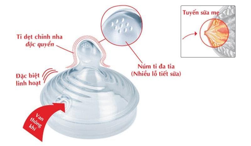 Núm vú đặc biệt của bình sữa Nuk Nature Sense