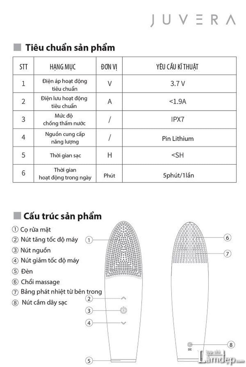 thông số kỹ thuật của máy rửa mặt Juvera